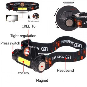 HEADLAMP HL-2 XPE-COB